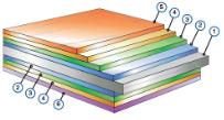 Структура стального листа облицовки