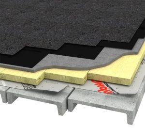 Пароизоляция плоских крыш